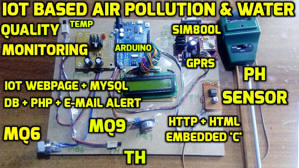 Latest Electronics Projects Ideas For Engineering Students Svsembedded Final Year